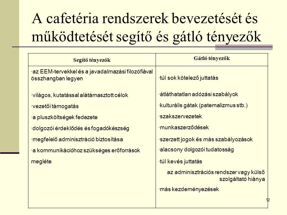 A cafetéria rendszerek bevezetését és működtetését segítő és gátló tényezők