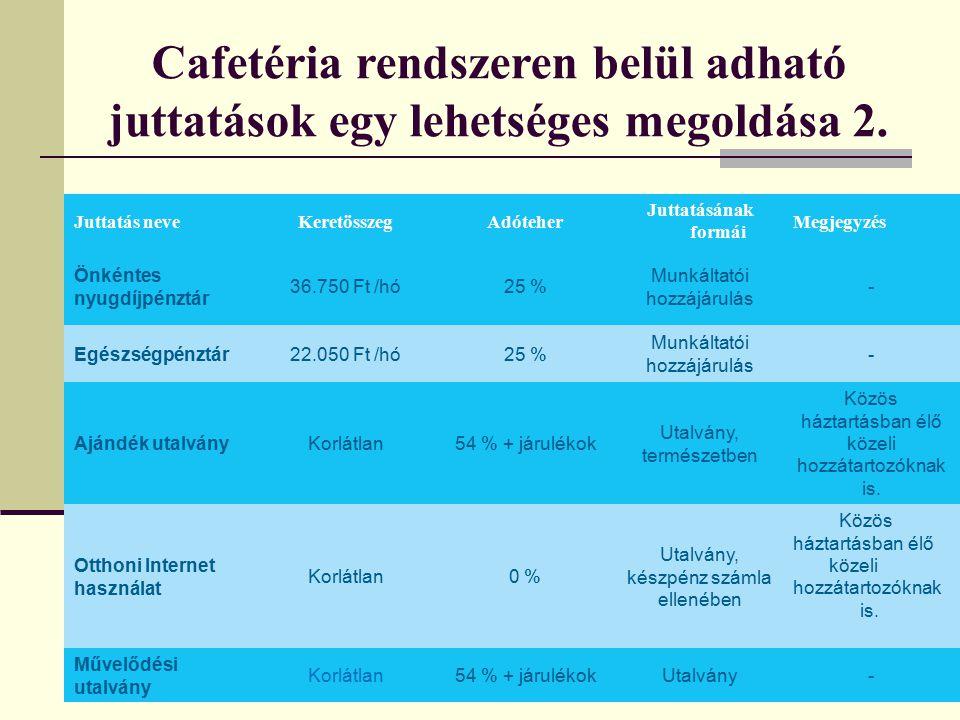 Cafetéria rendszeren belül adható juttatások egy lehetséges megoldása 2.