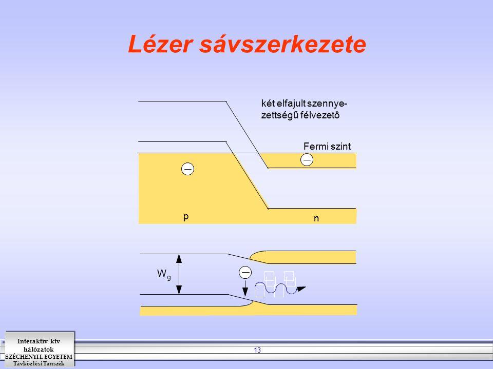 Lézer sávszerkezete két elfajult szennye- zettségű félvezetô