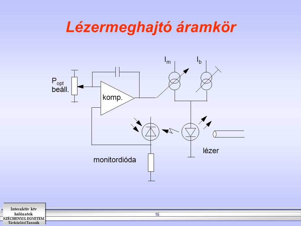 Lézermeghajtó áramkör