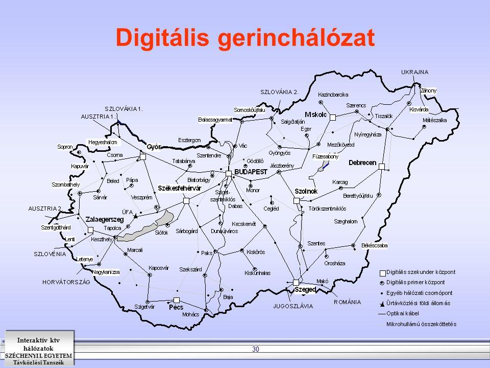 Digitális gerinchálózat