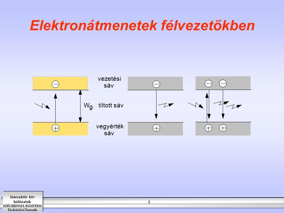Elektronátmenetek félvezetőkben