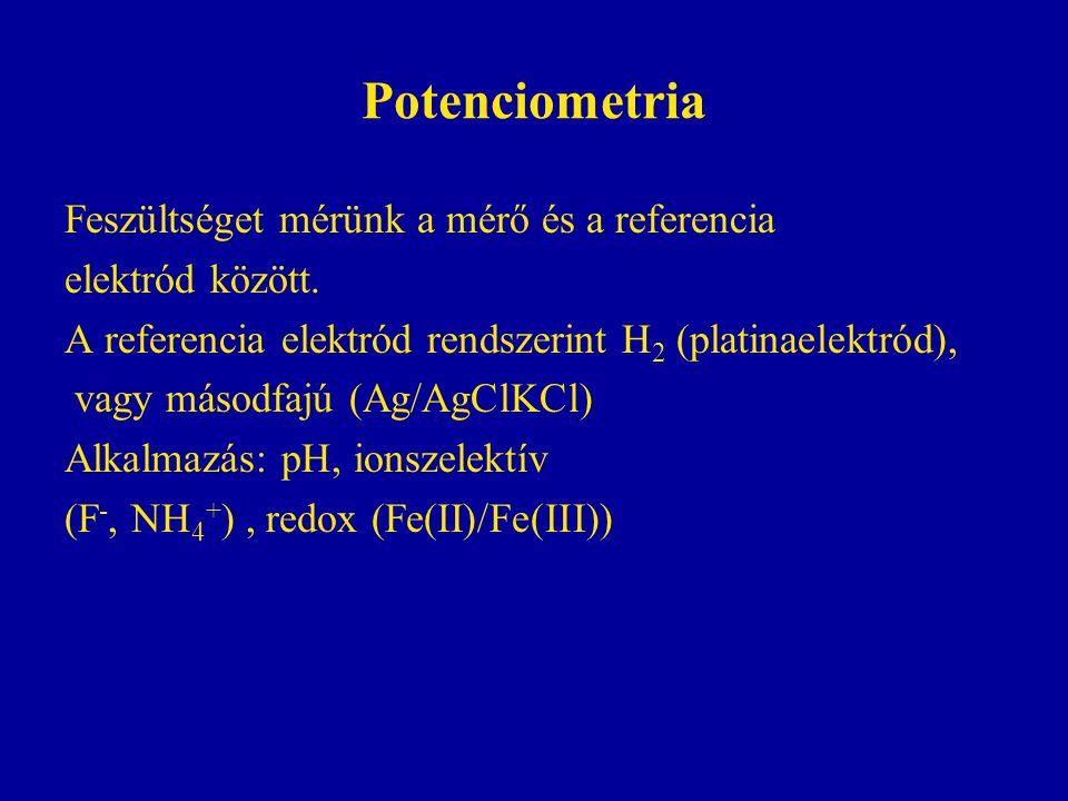 Potenciometria Feszültséget mérünk a mérő és a referencia
