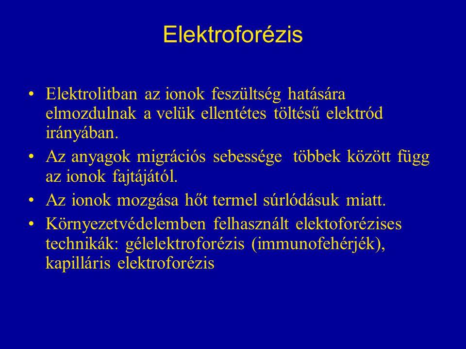 Elektroforézis Elektrolitban az ionok feszültség hatására elmozdulnak a velük ellentétes töltésű elektród irányában.