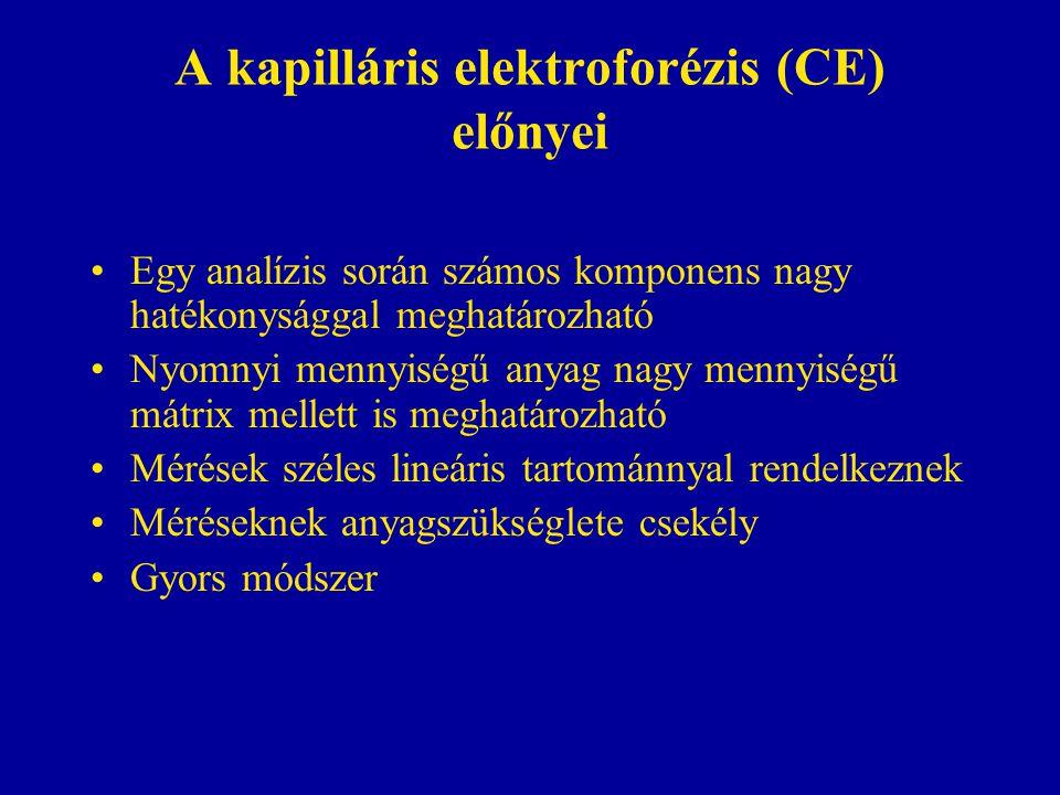 A kapilláris elektroforézis (CE) előnyei