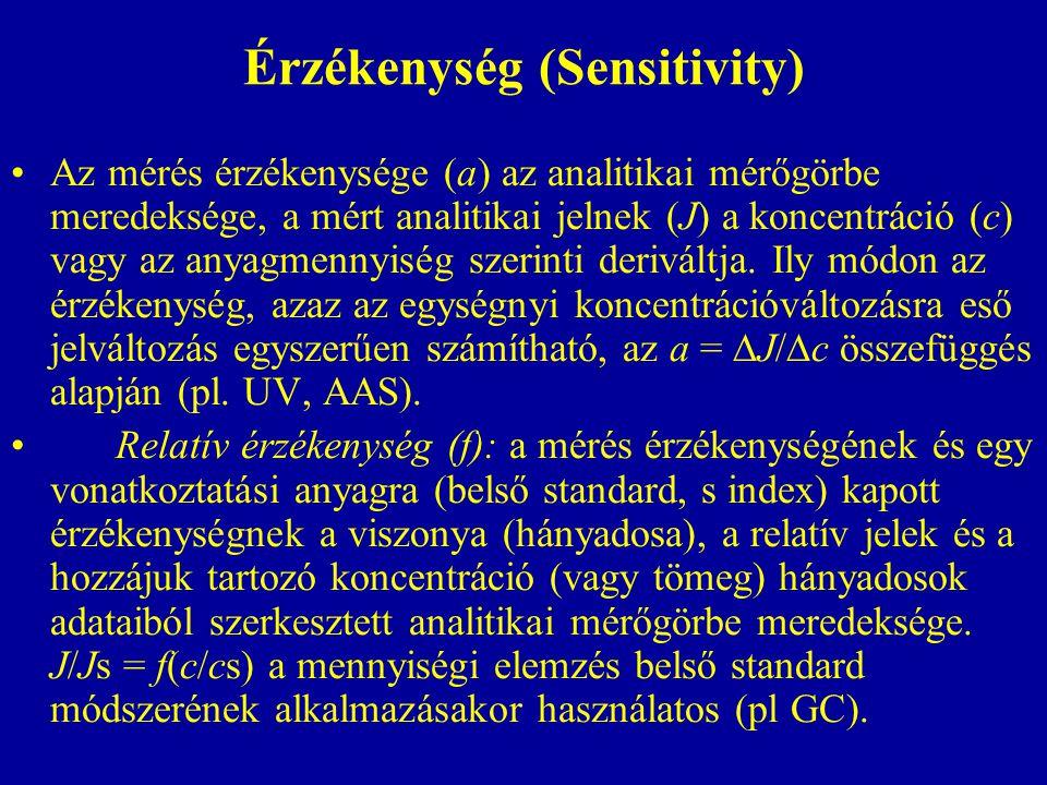 Érzékenység (Sensitivity)
