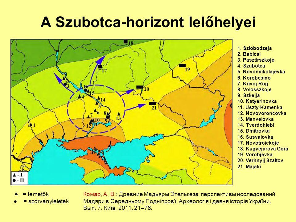 A Szubotca-horizont lelőhelyei