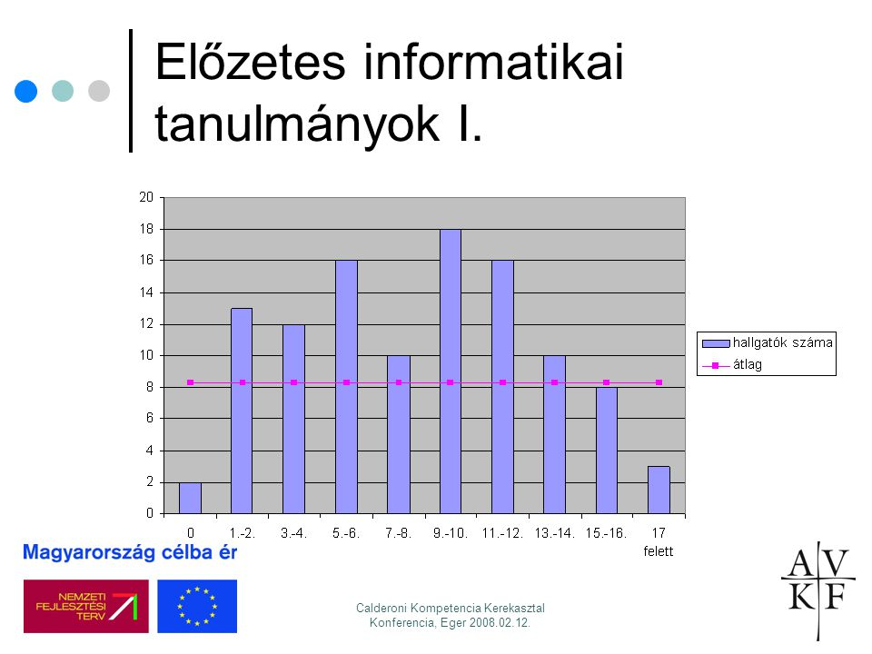 Előzetes informatikai tanulmányok I.