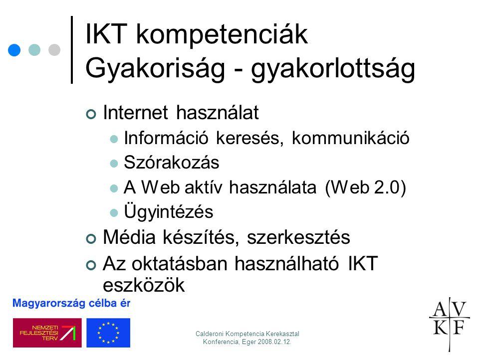 IKT kompetenciák Gyakoriság - gyakorlottság