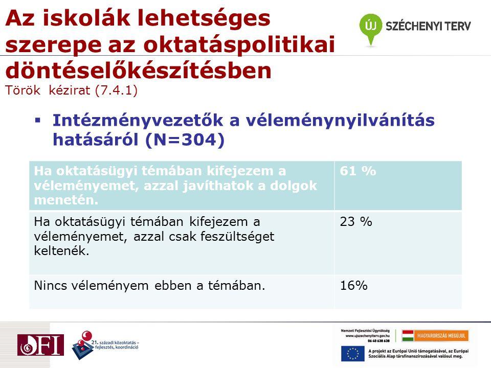 Az iskolák lehetséges szerepe az oktatáspolitikai döntéselőkészítésben Török kézirat (7.4.1)