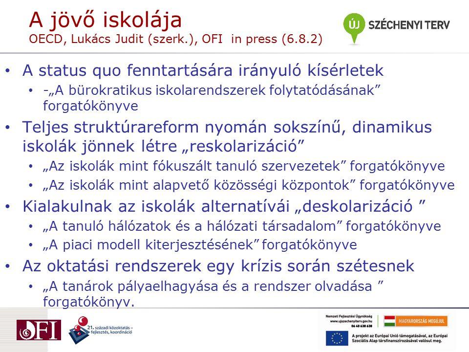 A jövő iskolája OECD, Lukács Judit (szerk.), OFI in press (6.8.2)