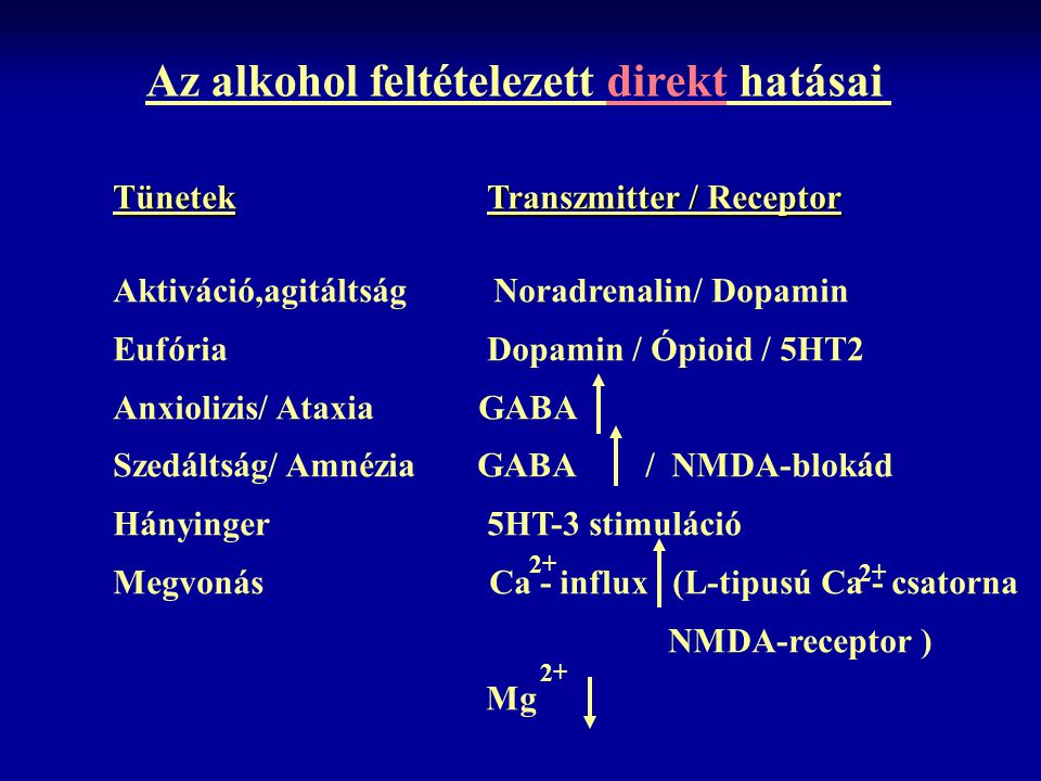 Az alkohol feltételezett direkt hatásai