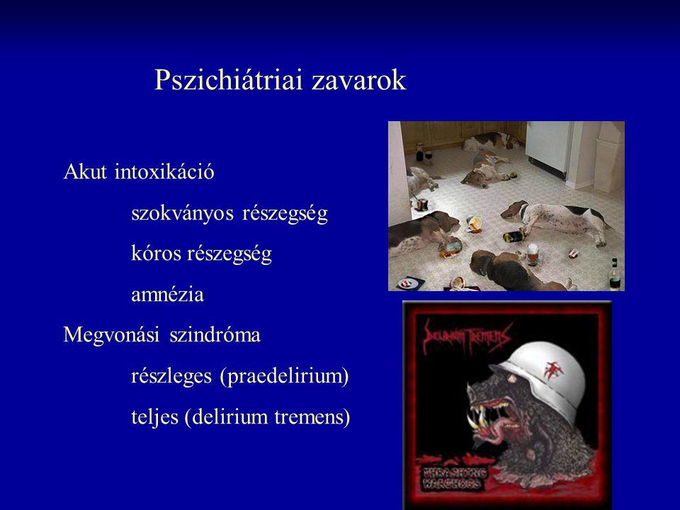 Pszichiátriai zavarok