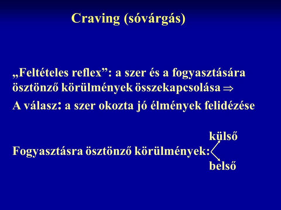 """Craving (sóvárgás) """"Feltételes reflex : a szer és a fogyasztására ösztönző körülmények összekapcsolása """