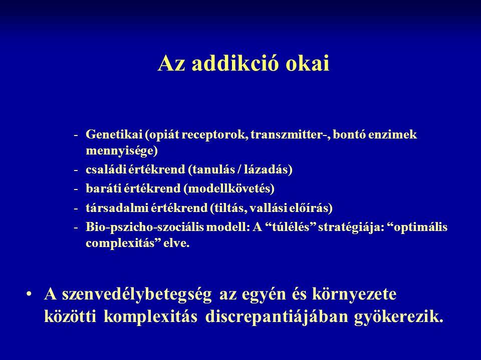 Az addikció okai Genetikai (opiát receptorok, transzmitter-, bontó enzimek mennyisége) családi értékrend (tanulás / lázadás)