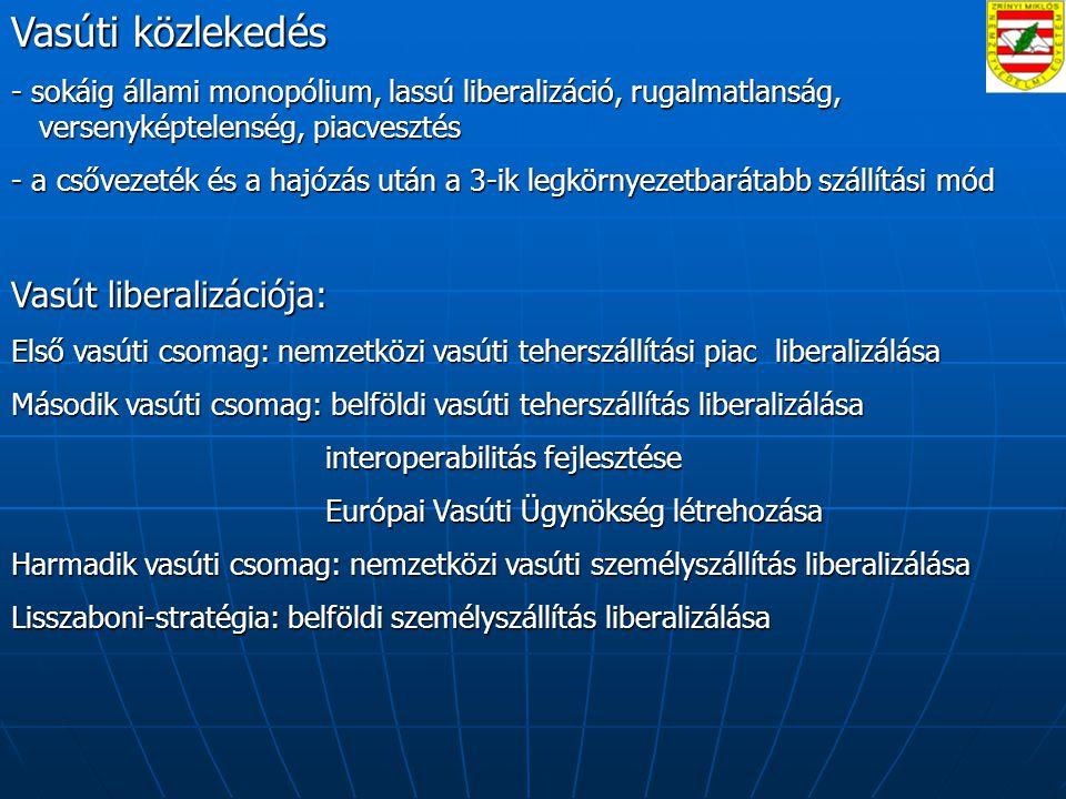 Vasúti közlekedés Vasút liberalizációja: