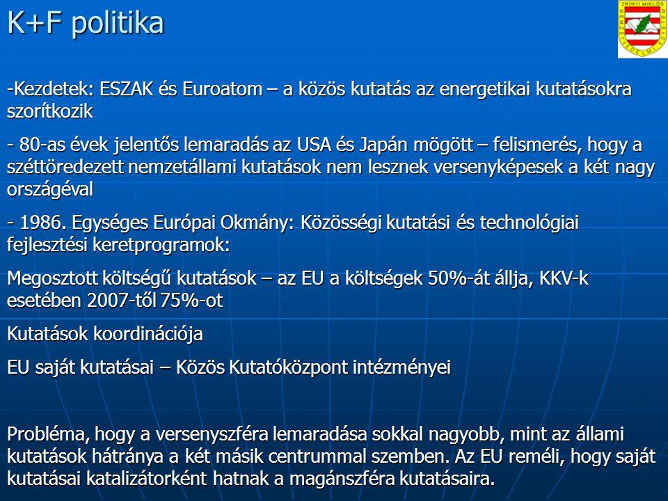 K+F politika Kezdetek: ESZAK és Euroatom – a közös kutatás az energetikai kutatásokra szorítkozik.