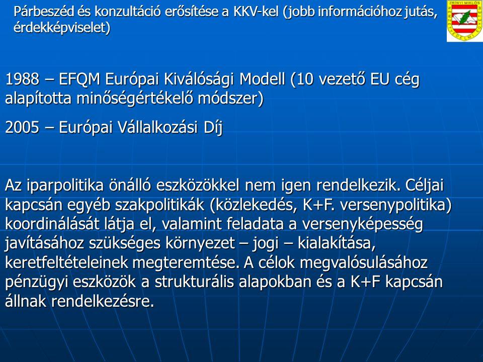 2005 – Európai Vállalkozási Díj
