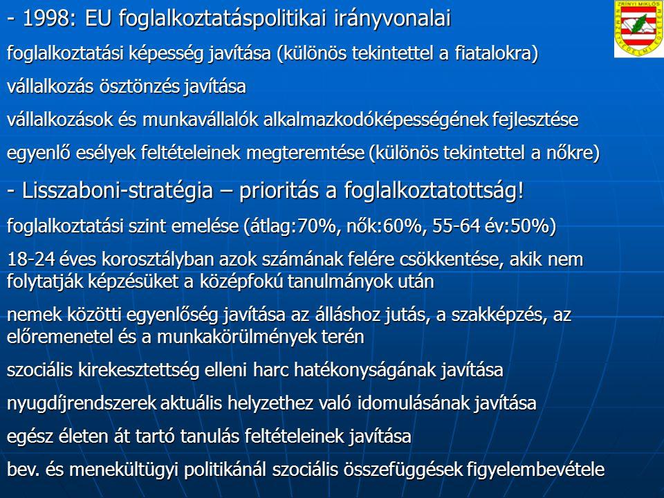 1998: EU foglalkoztatáspolitikai irányvonalai