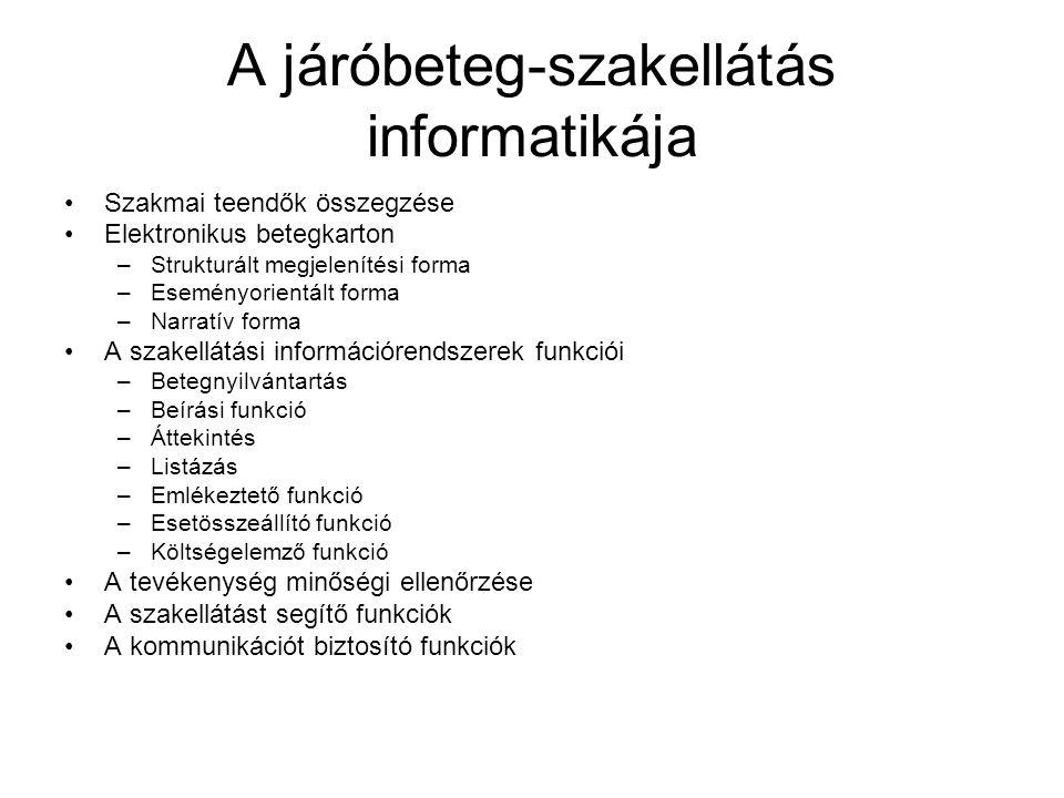 A járóbeteg-szakellátás informatikája