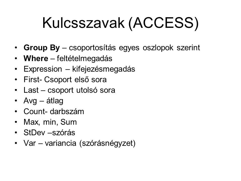 Kulcsszavak (ACCESS) Group By – csoportosítás egyes oszlopok szerint