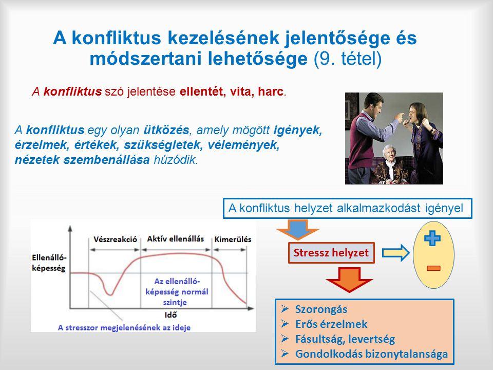 A konfliktus kezelésének jelentősége és módszertani lehetősége (9