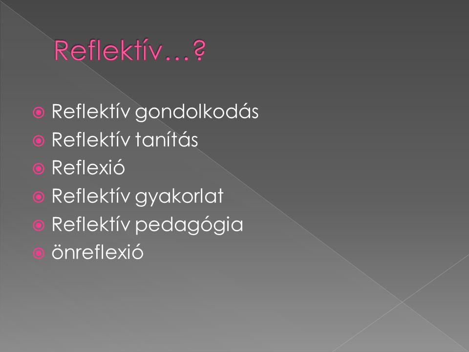 Reflektív… Reflektív gondolkodás Reflektív tanítás Reflexió