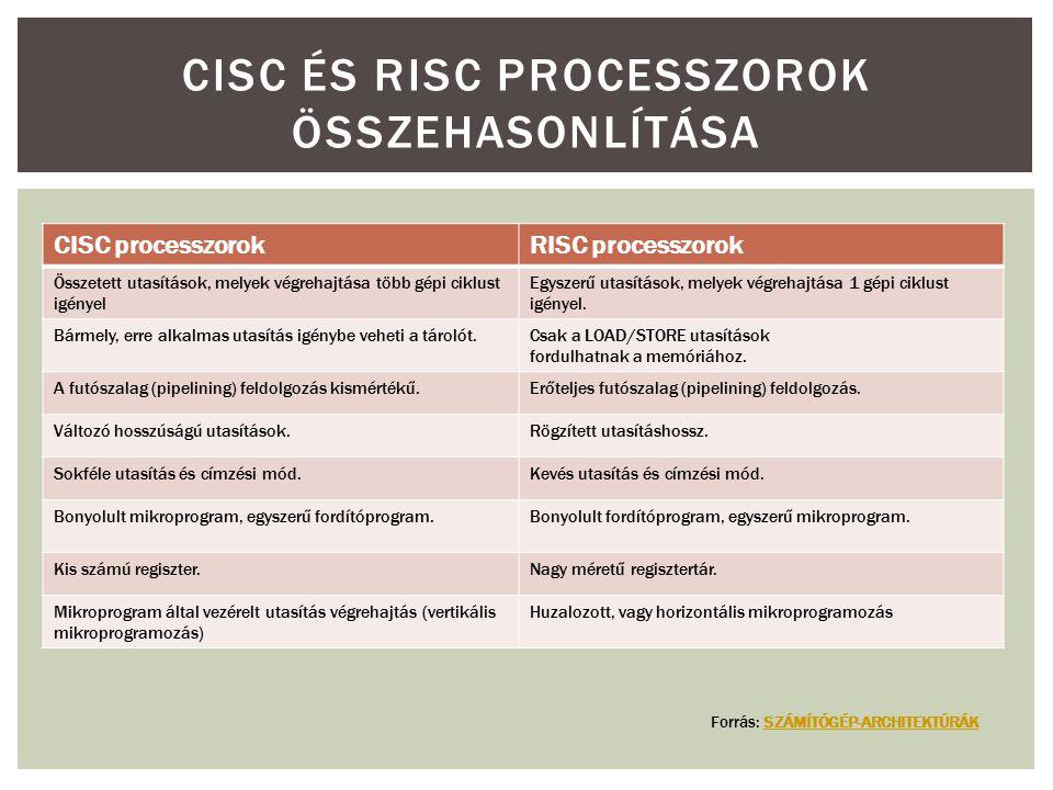 CISC és risc processzorok összehasonlítása