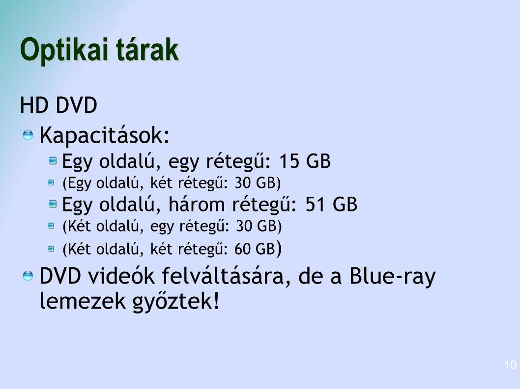 Optikai tárak HD DVD Kapacitások: