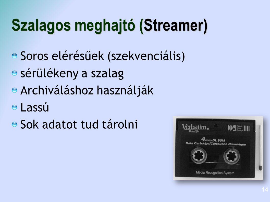 Szalagos meghajtó (Streamer)