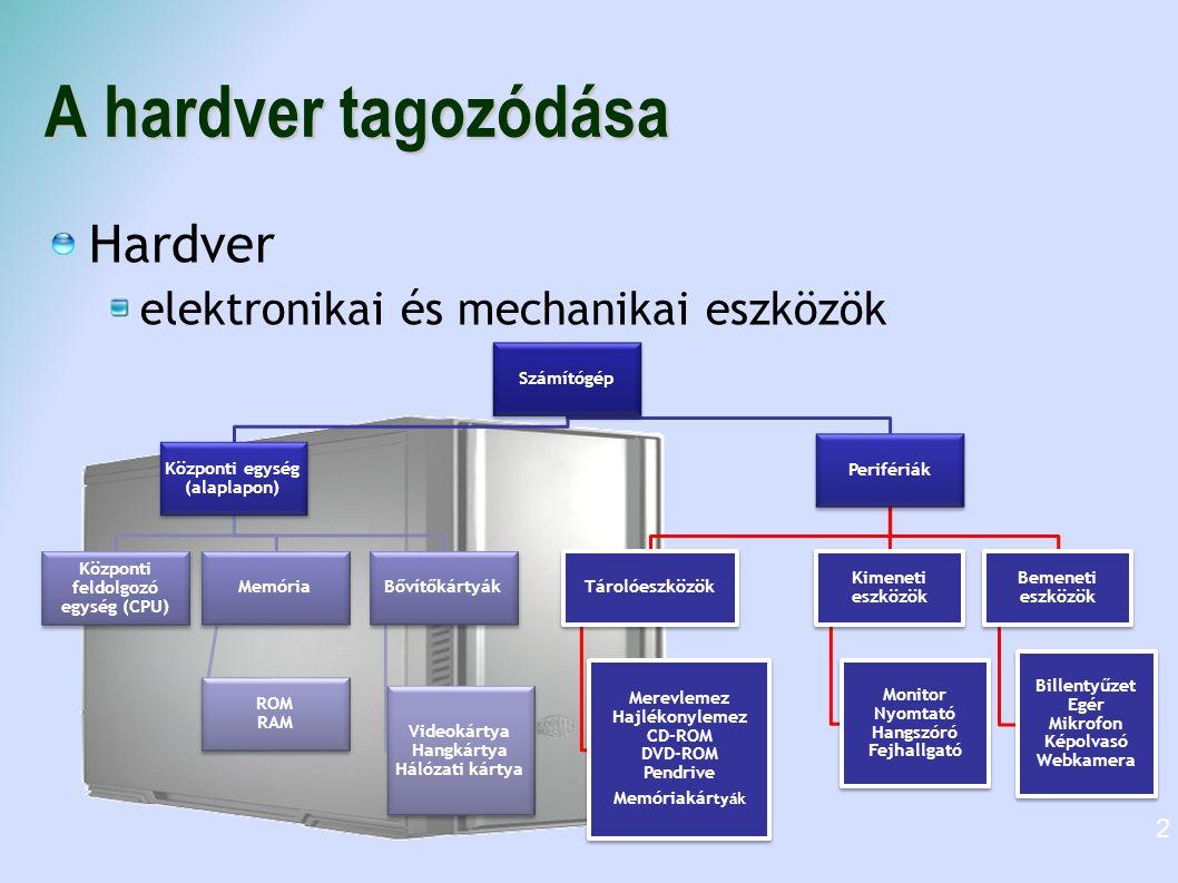 A hardver tagozódása Hardver elektronikai és mechanikai eszközök