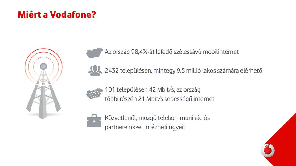 Miért a Vodafone