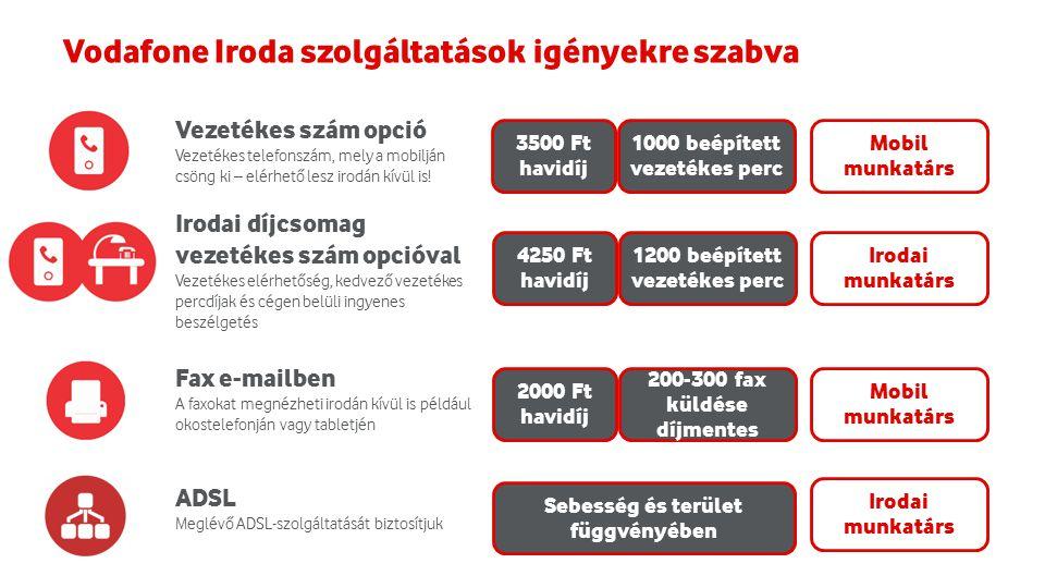 Vodafone Iroda szolgáltatások igényekre szabva