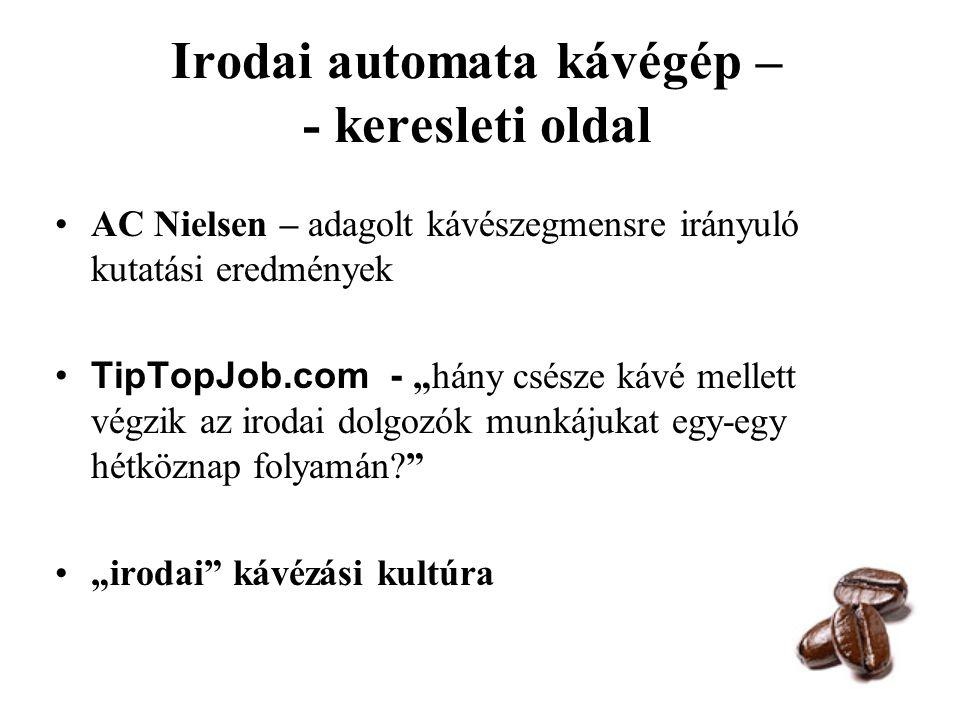 Irodai automata kávégép – - keresleti oldal