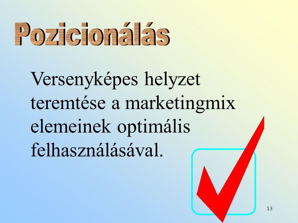 Pozicionálás Versenyképes helyzet teremtése a marketingmix elemeinek optimális felhasználásával.