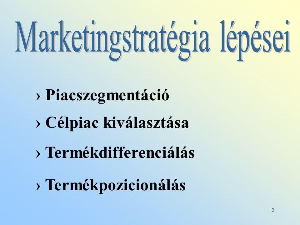 Marketingstratégia lépései