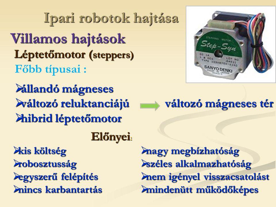 Ipari robotok hajtása Villamos hajtások Léptetőmotor (steppers)