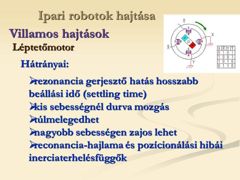 Ipari robotok hajtása Villamos hajtások Léptetőmotor Hátrányai: