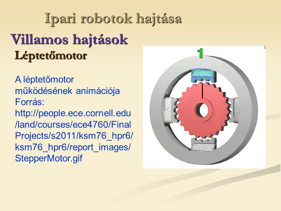 Ipari robotok hajtása Villamos hajtások Léptetőmotor
