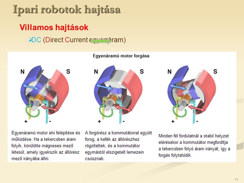 Ipari robotok hajtása Villamos hajtások DC (Direct Current egyenáram)