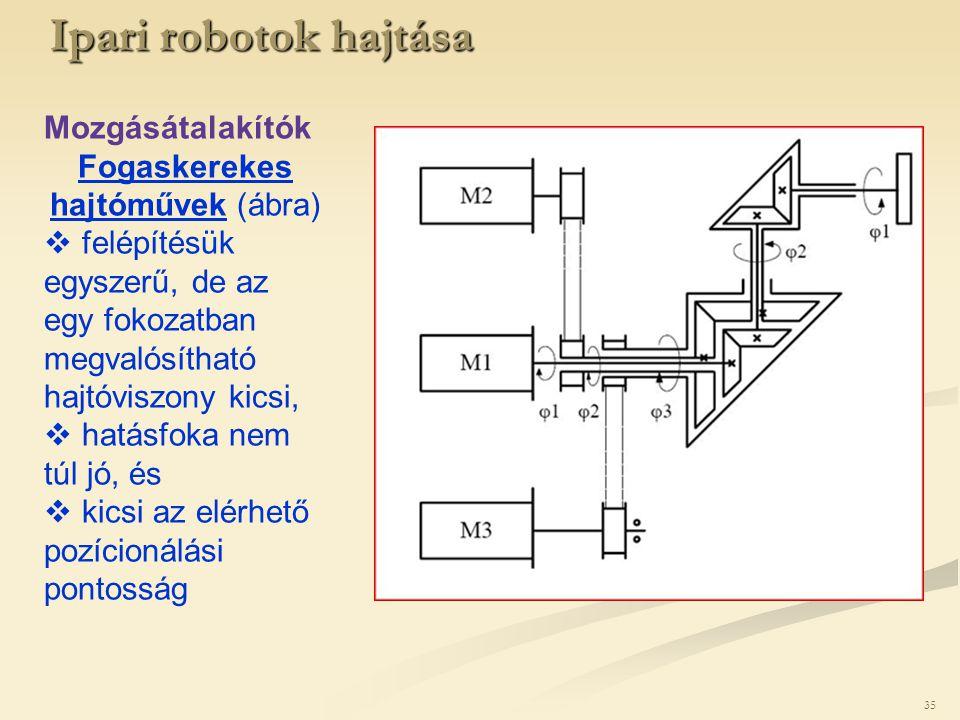 Fogaskerekes hajtóművek (ábra)