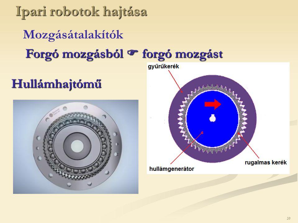 Ipari robotok hajtása Mozgásátalakítók Forgó mozgásból  forgó mozgást