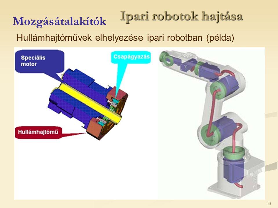 Ipari robotok hajtása Mozgásátalakítók