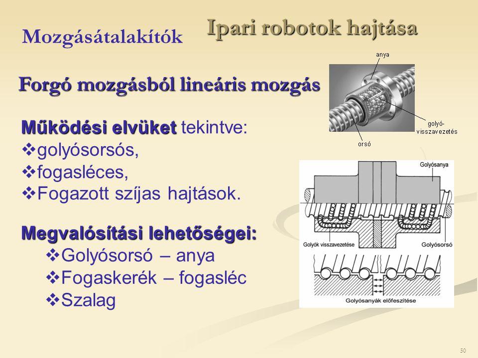 Ipari robotok hajtása Mozgásátalakítók Forgó mozgásból lineáris mozgás