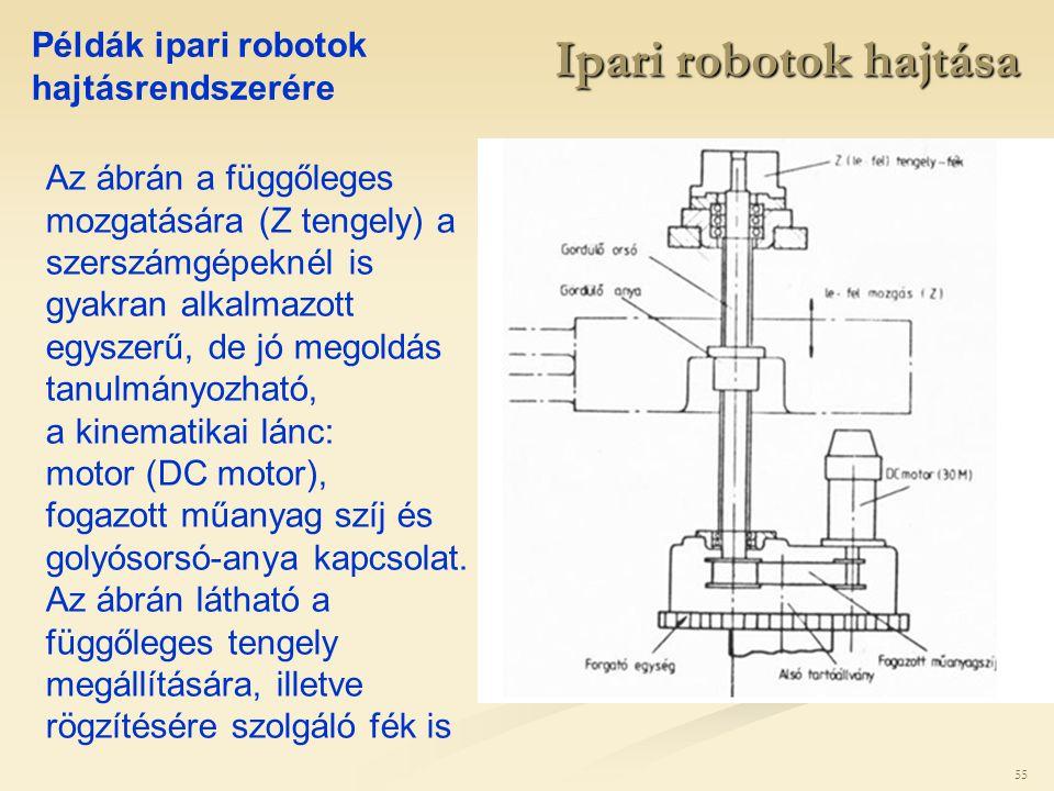 Ipari robotok hajtása Példák ipari robotok hajtásrendszerére