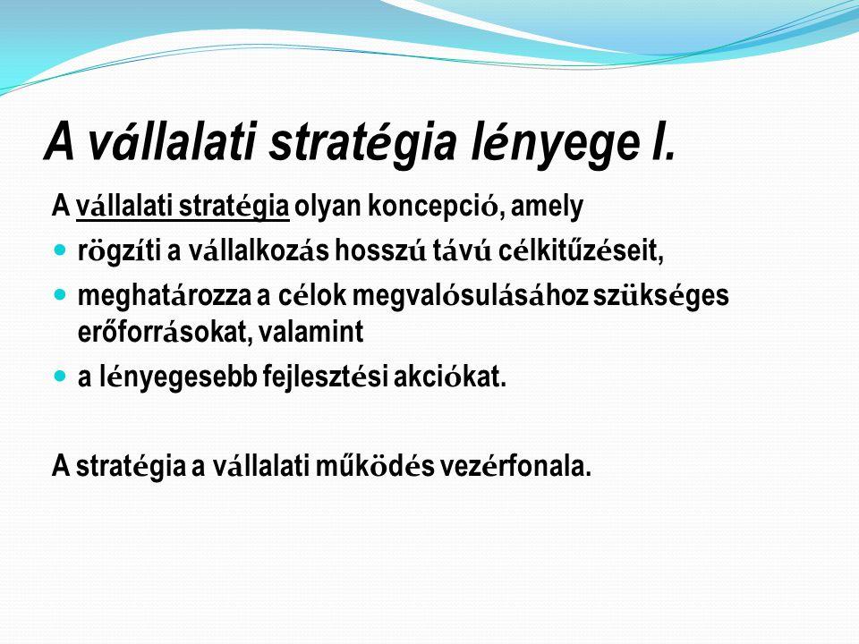 A vállalati stratégia lényege I.