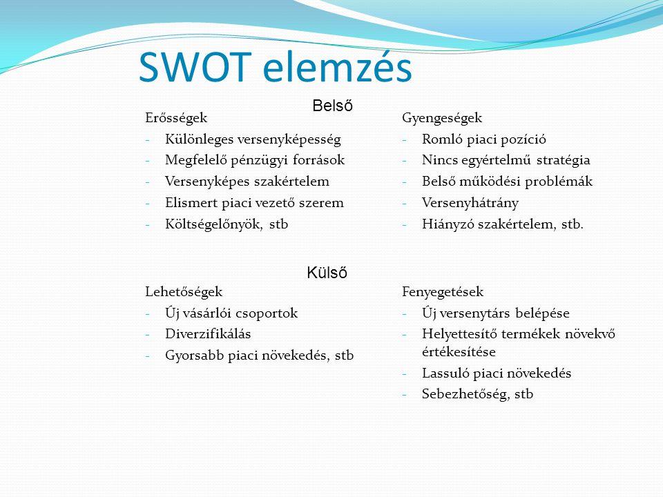 SWOT elemzés Belső Külső Erősségek Különleges versenyképesség