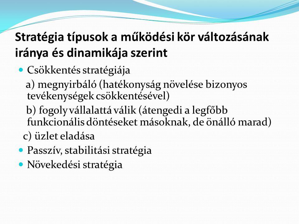 Stratégia típusok a működési kör változásának iránya és dinamikája szerint