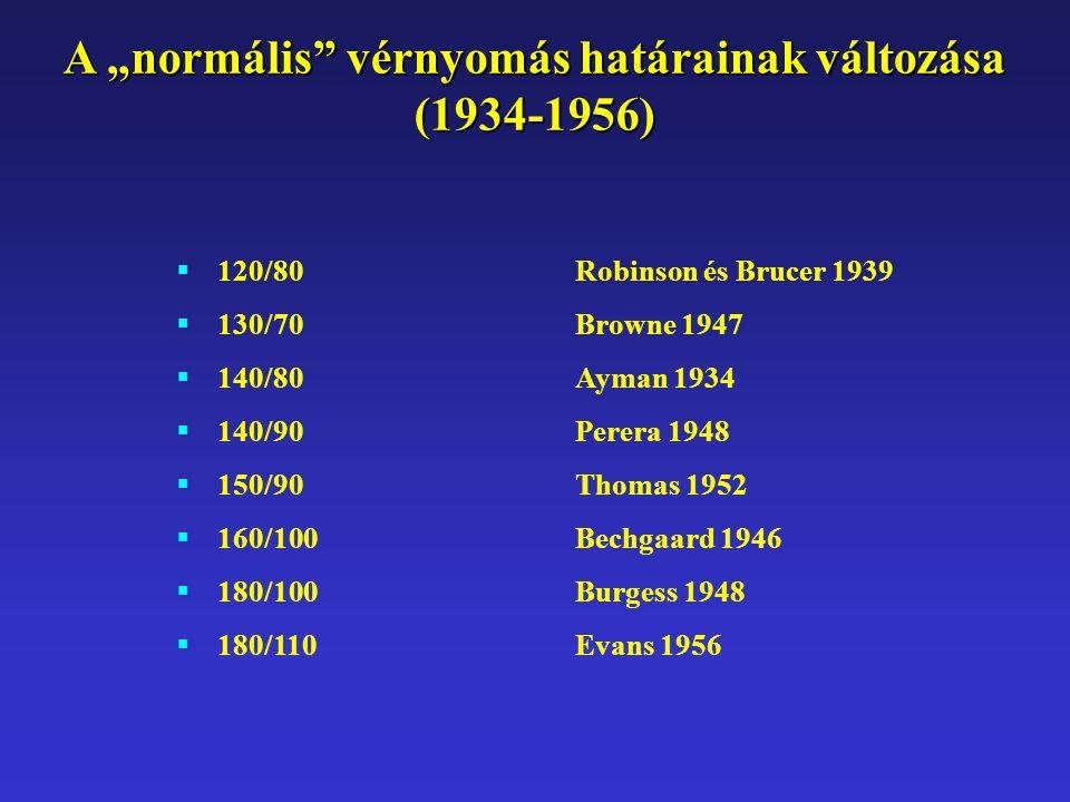 """A """"normális vérnyomás határainak változása (1934-1956)"""
