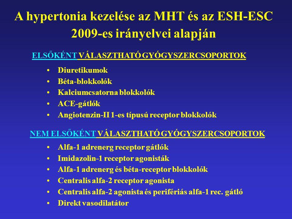 A hypertonia kezelése az MHT és az ESH-ESC 2009-es irányelvei alapján